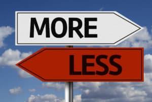 Wegweiser mit 2 Richtungen MORE und LESS